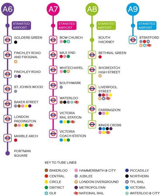 Cómo ir del aeropuerto de Stansted a Londres   Autobús National Express