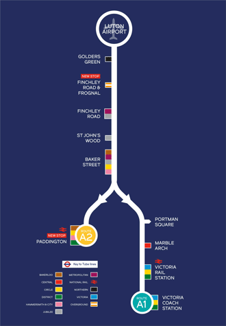 Cómo ir de Luton a Londres | National Express